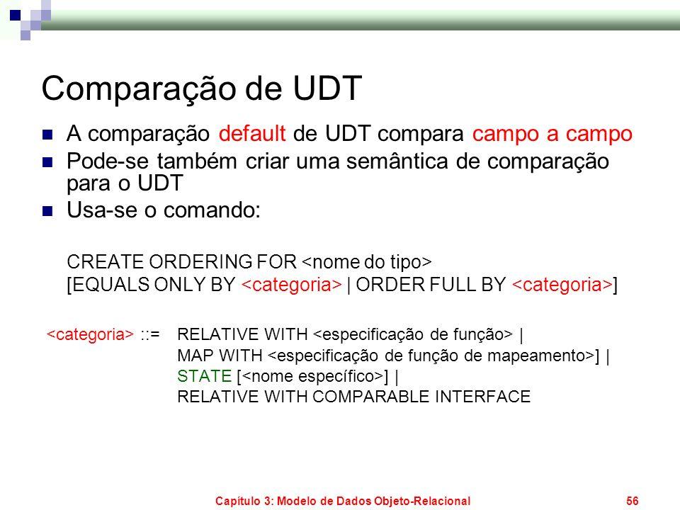 Capítulo 3: Modelo de Dados Objeto-Relacional56 Comparação de UDT A comparação default de UDT compara campo a campo Pode-se também criar uma semântica