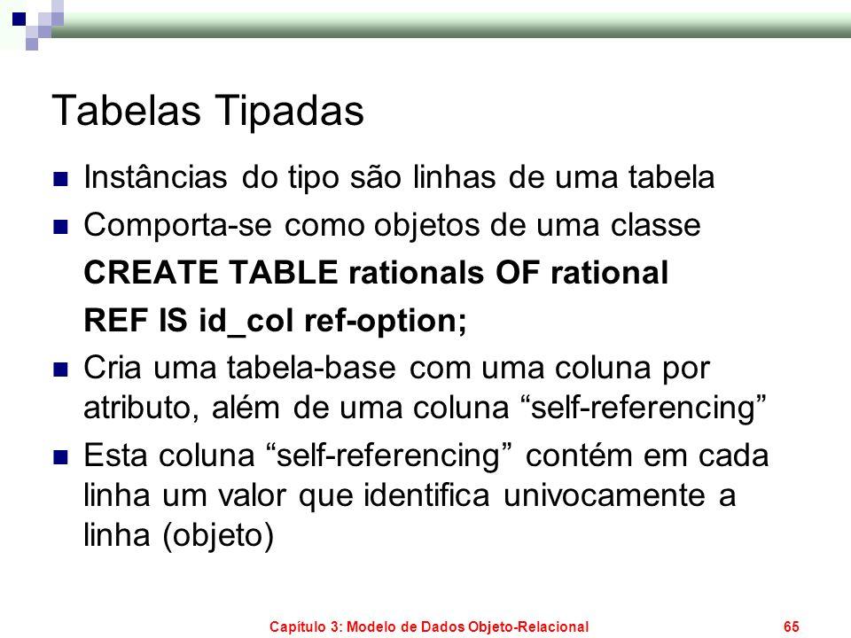 Capítulo 3: Modelo de Dados Objeto-Relacional65 Tabelas Tipadas Instâncias do tipo são linhas de uma tabela Comporta-se como objetos de uma classe CRE