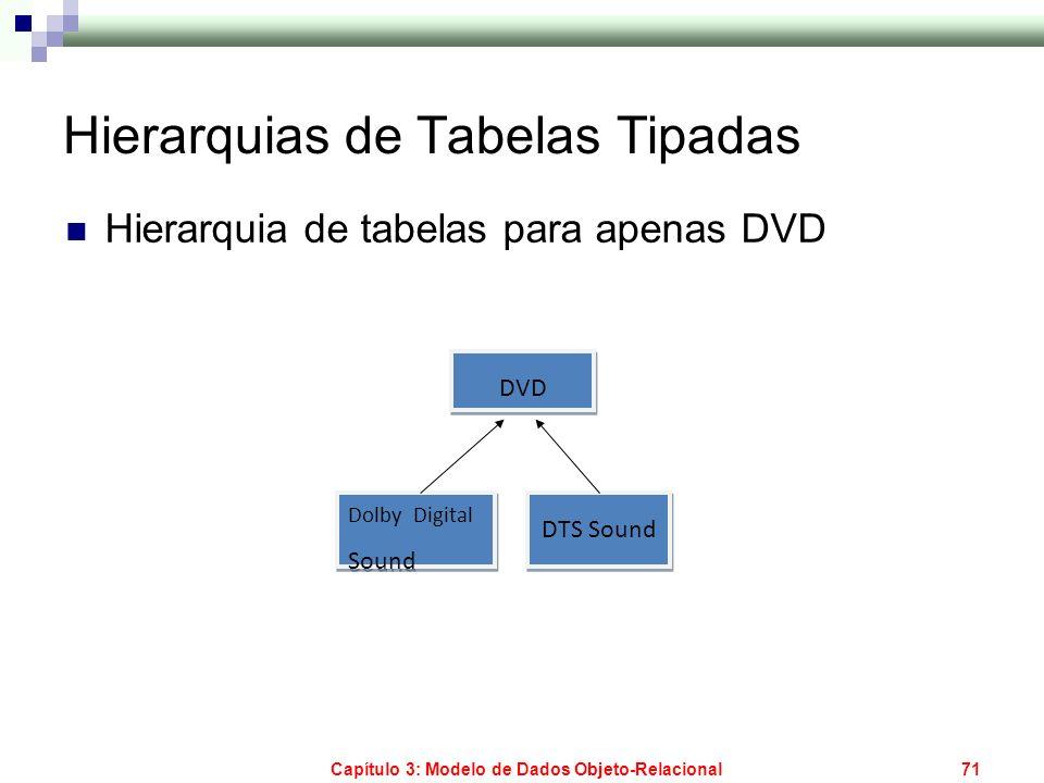 Capítulo 3: Modelo de Dados Objeto-Relacional71 Hierarquias de Tabelas Tipadas Hierarquia de tabelas para apenas DVD DVD Dolby Digital Sound DTS Sound