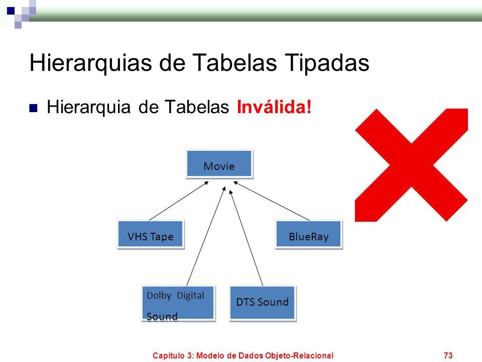 Capítulo 3: Modelo de Dados Objeto-Relacional73 Hierarquias de Tabelas Tipadas Hierarquia de Tabelas Inválida! Movie VHS Tape BlueRay Dolby Digital So