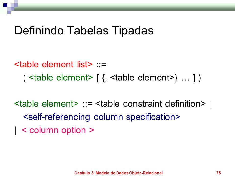 Capítulo 3: Modelo de Dados Objeto-Relacional75 Definindo Tabelas Tipadas ::= ( [ {, } … ] ) ::= | |