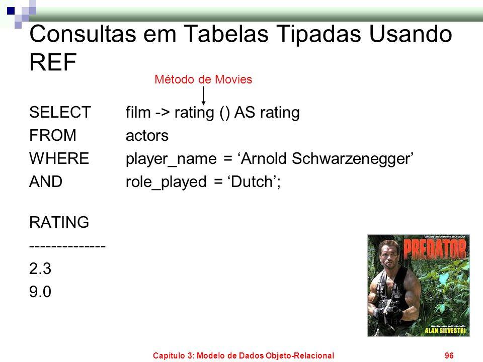 Capítulo 3: Modelo de Dados Objeto-Relacional96 Consultas em Tabelas Tipadas Usando REF SELECT film -> rating () AS rating FROM actors WHERE player_na
