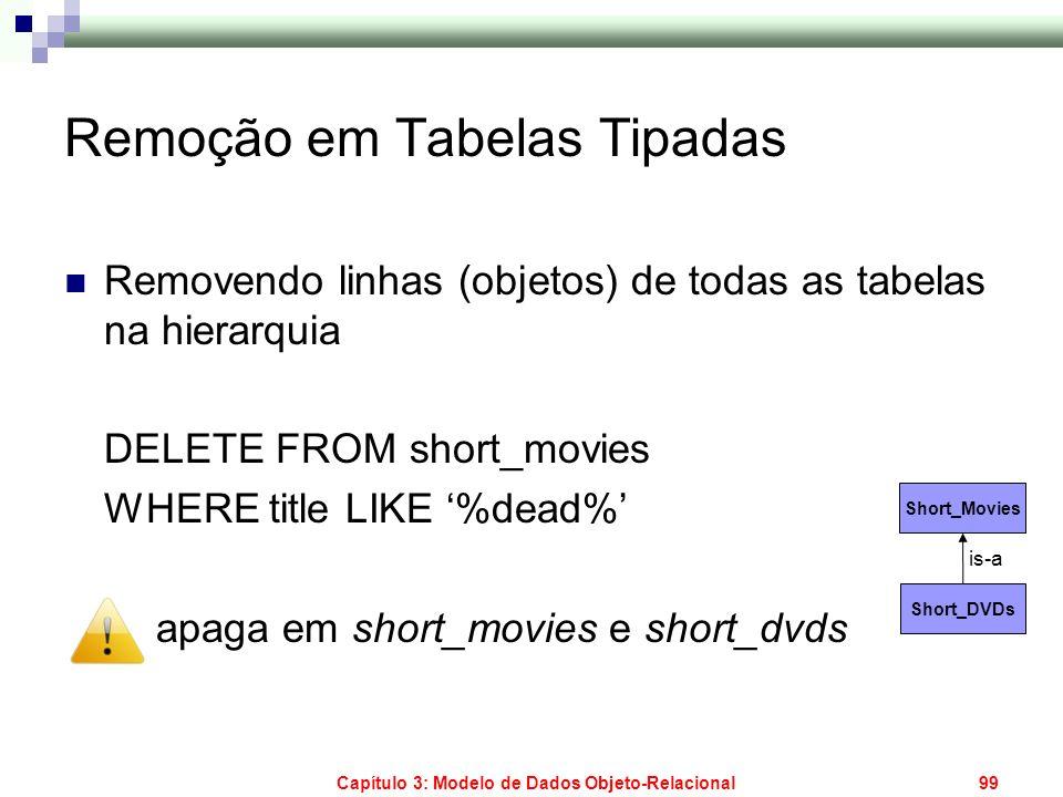 Capítulo 3: Modelo de Dados Objeto-Relacional99 Remoção em Tabelas Tipadas Removendo linhas (objetos) de todas as tabelas na hierarquia DELETE FROM sh