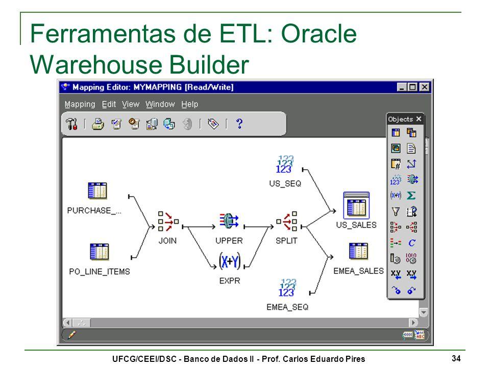 Desenho Arquitetural UFCG/CEEI/DSC - Banco de Dados II - Prof.