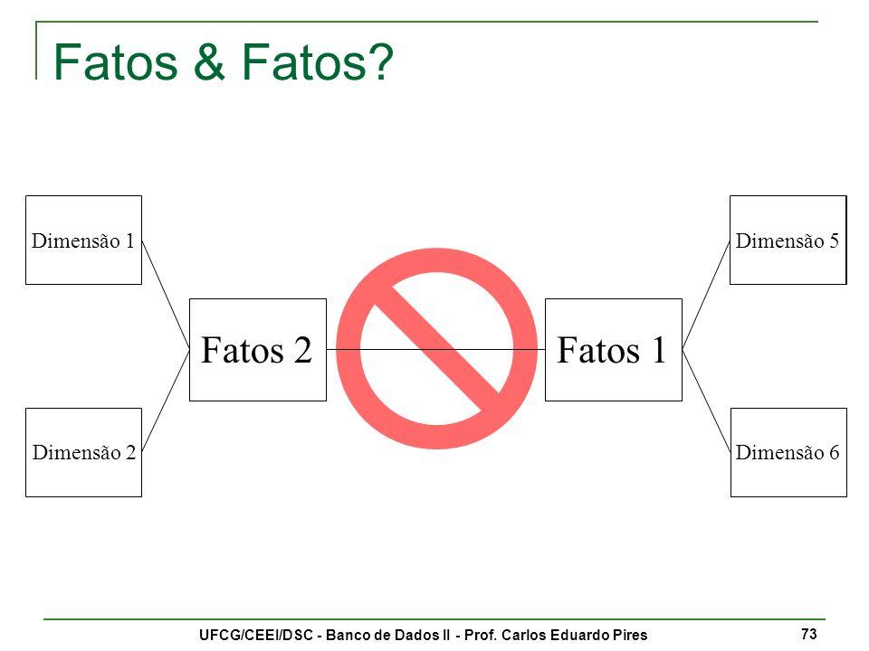 UFCG/CEEI/DSC - Banco de Dados II - Prof.Carlos Eduardo Pires 74 Data Warehousing - Prof.