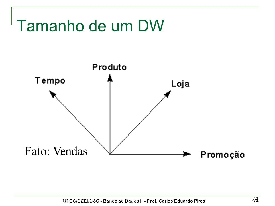 UFCG/CEEI/DSC - Banco de Dados II - Prof.Carlos Eduardo Pires 75 Data Warehousing - Prof.