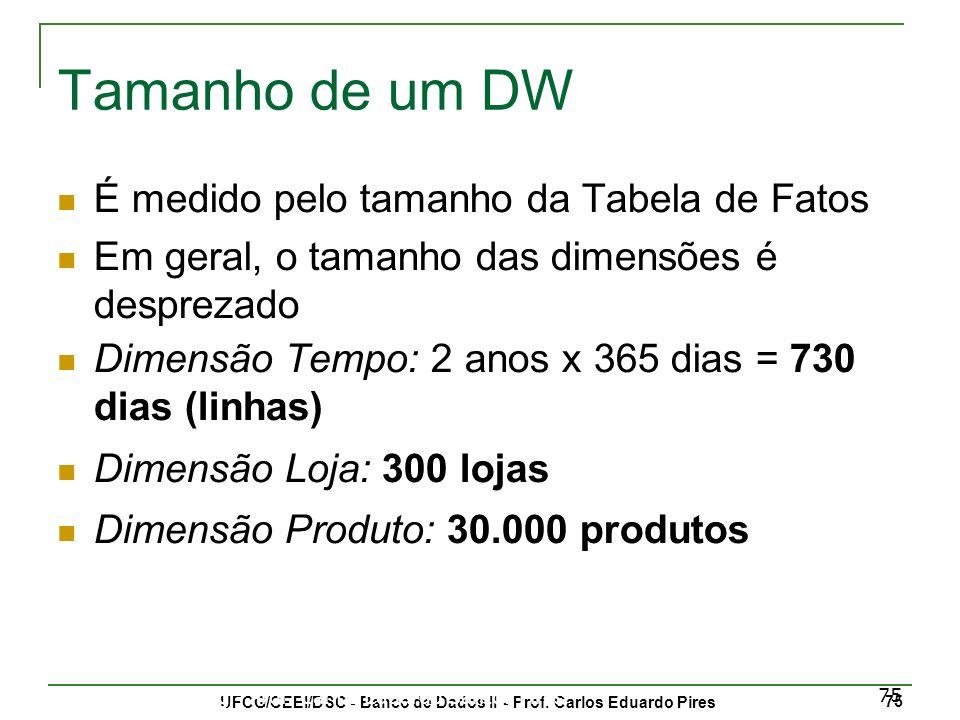 UFCG/CEEI/DSC - Banco de Dados II - Prof.Carlos Eduardo Pires 76 Data Warehousing - Prof.