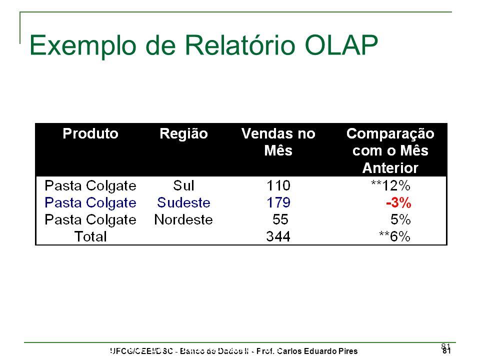 UFCG/CEEI/DSC - Banco de Dados II - Prof.Carlos Eduardo Pires 82 Data Warehousing - Prof.