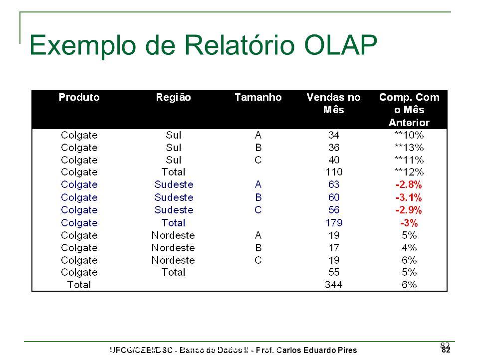 UFCG/CEEI/DSC - Banco de Dados II - Prof.Carlos Eduardo Pires 83 Data Warehousing - Prof.