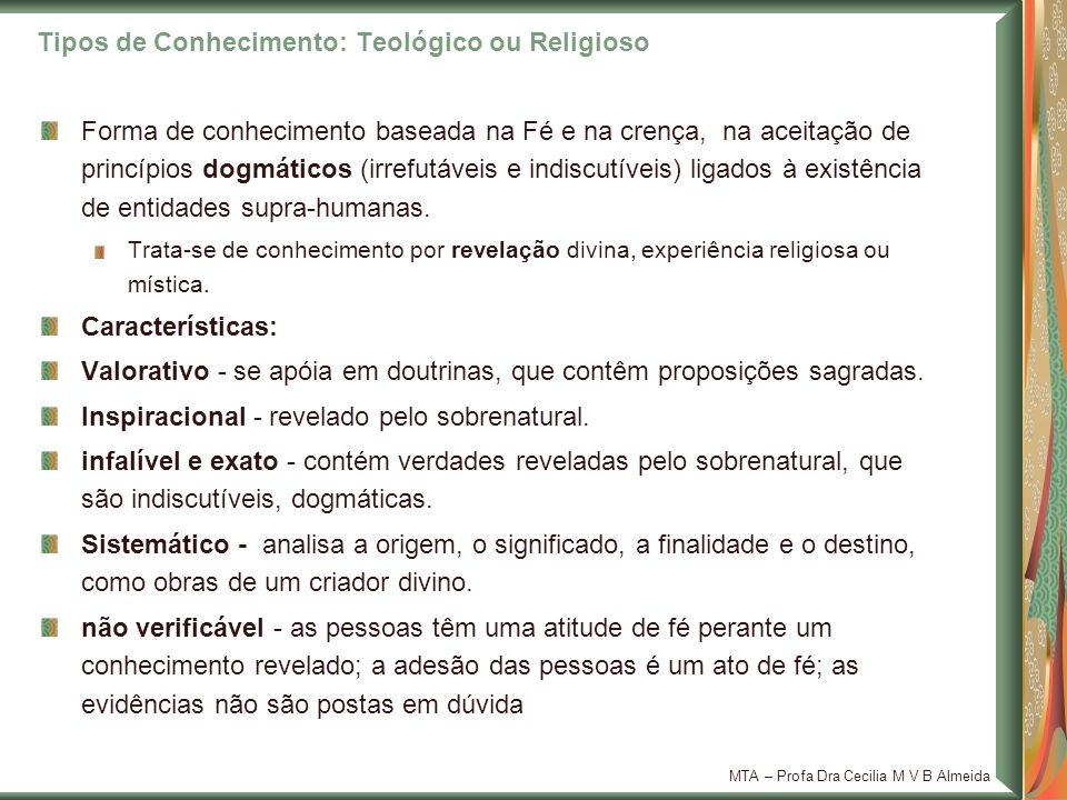 MTA – Profa Dra Cecilia M V B Almeida Tipos de Conhecimento: Teológico ou Religioso Forma de conhecimento baseada na Fé e na crença, na aceitação de p