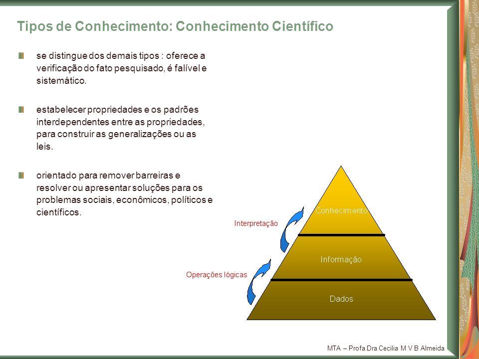 MTA – Profa Dra Cecilia M V B Almeida Tipos de Conhecimento: Conhecimento Científico se distingue dos demais tipos : oferece a verificação do fato pes