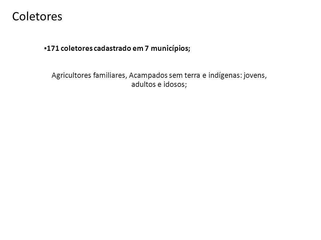 171 coletores cadastrado em 7 municípios; Agricultores familiares, Acampados sem terra e indígenas: jovens, adultos e idosos; Coletores