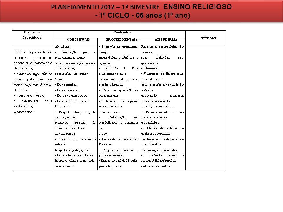 PLANEJAMENTO 2012 – 1º BIMESTRE ENSINO RELIGIOSO - 1º CICLO - 06 anos (1º ano)