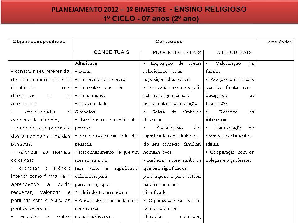 PLANEJAMENTO 2012 – 1º BIMESTRE - ENSINO RELIGIOSO 1º CICLO - 07 anos (2º ano)