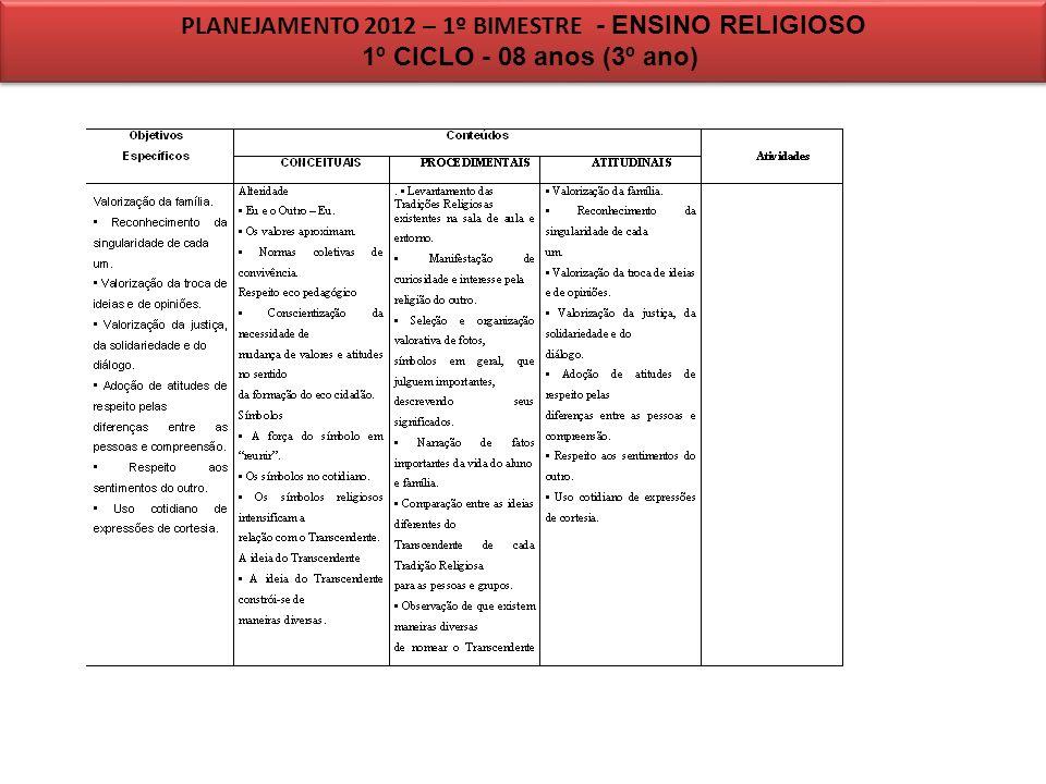 PLANEJAMENTO 2012 – 1º BIMESTRE - ENSINO RELIGIOSO 1º CICLO - 08 anos (3º ano)