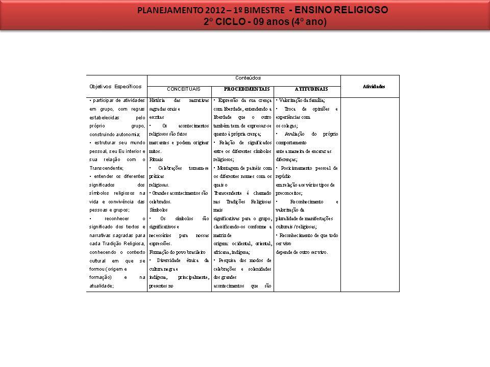 PLANEJAMENTO 2012 – 1º BIMESTRE - ENSINO RELIGIOSO 2º CICLO - 09 anos (4º ano)
