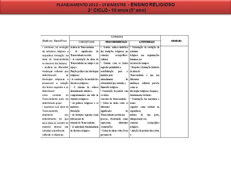 PLANEJAMENTO 2012 – 1º BIMESTRE - ENSINO RELIGIOSO 2º CICLO - 10 anos (5º ano)