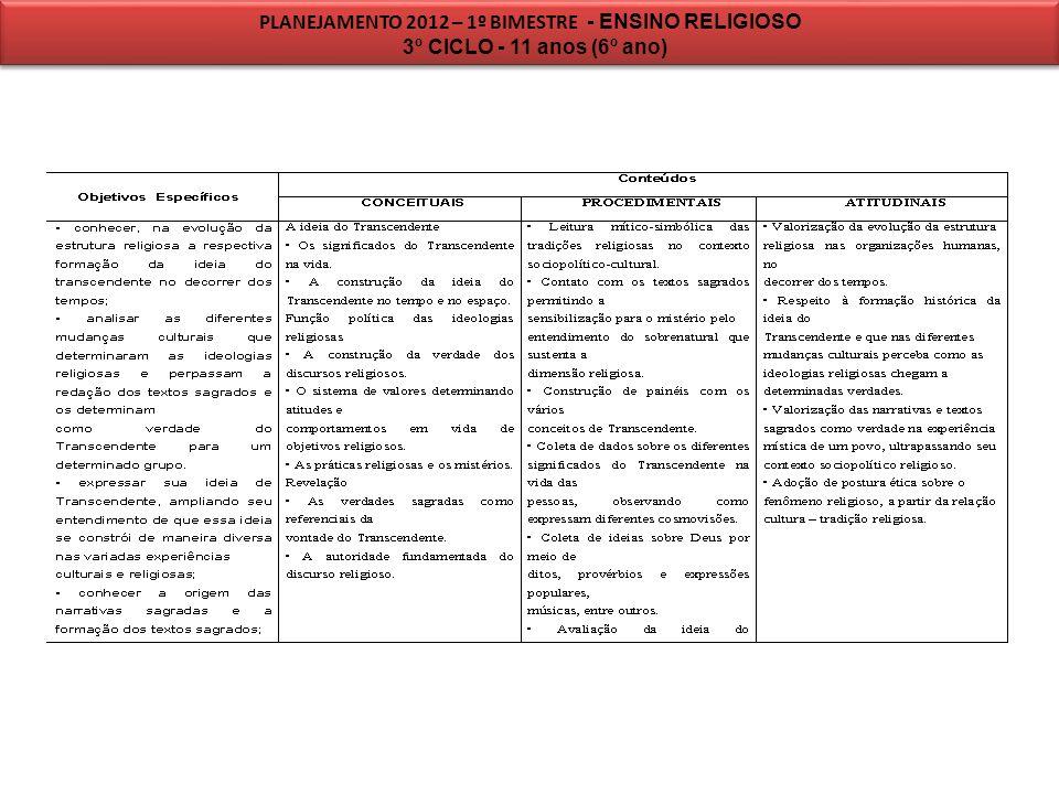 PLANEJAMENTO 2012 – 1º BIMESTRE - ENSINO RELIGIOSO 3º CICLO - 11 anos (6º ano)