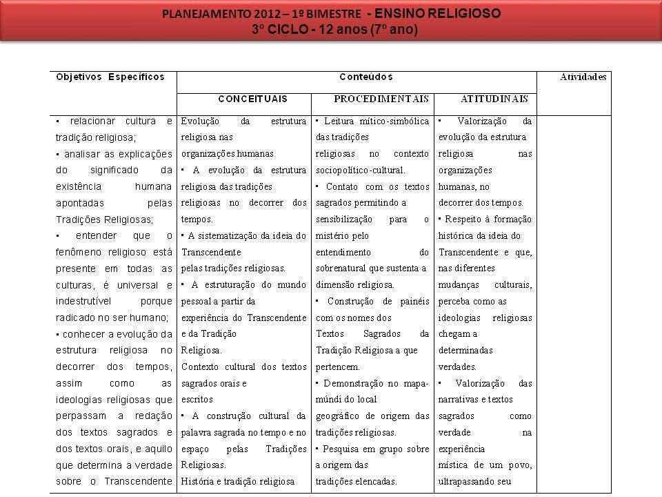 PLANEJAMENTO 2012 – 1º BIMESTRE - ENSINO RELIGIOSO 3º CICLO - 12 anos (7º ano)