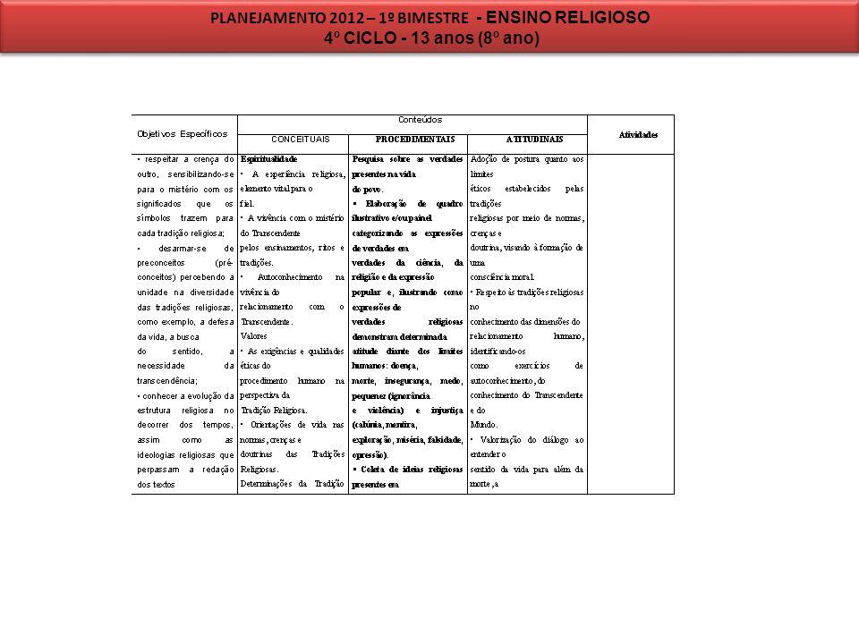 PLANEJAMENTO 2012 – 1º BIMESTRE - ENSINO RELIGIOSO 4º CICLO - 13 anos (8º ano)