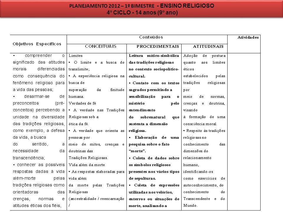 PLANEJAMENTO 2012 – 1º BIMESTRE - ENSINO RELIGIOSO 4º CICLO - 14 anos (9º ano)