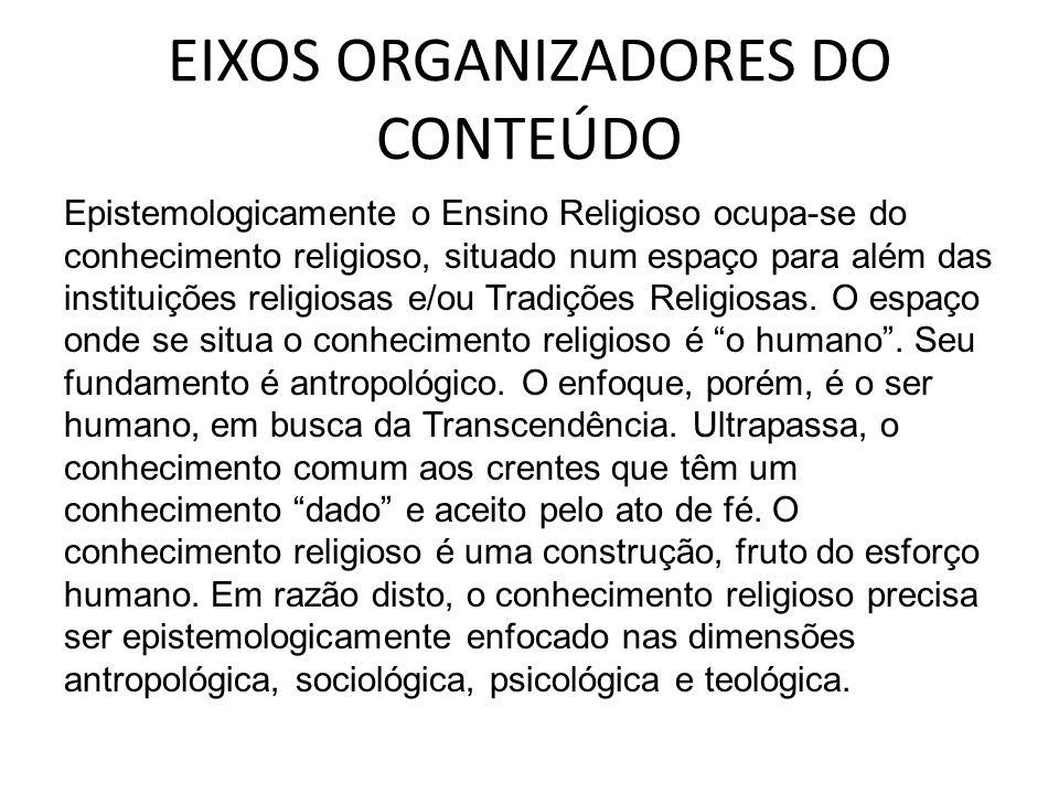 EIXOS ORGANIZADORES DO CONTEÚDO Epistemologicamente o Ensino Religioso ocupa-se do conhecimento religioso, situado num espaço para além das instituiçõ