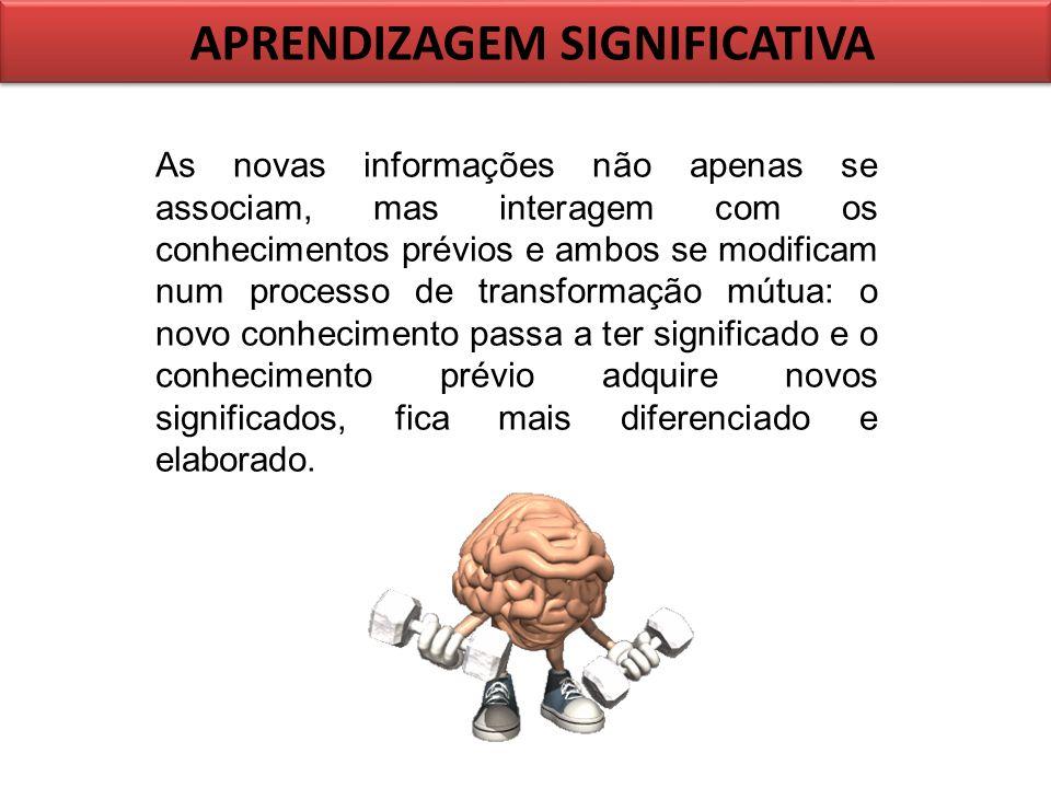 APRENDIZAGEM SIGNIFICATIVA CONHECIMENTO PRÉVIO As novas informações não apenas se associam, mas interagem com os conhecimentos prévios e ambos se modi