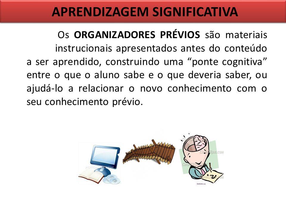 APRENDIZAGEM SIGNIFICATIVA CONHECIMENTO PRÉVIO Os ORGANIZADORES PRÉVIOS são materiais instrucionais apresentados antes do conteúdo a ser aprendido, co
