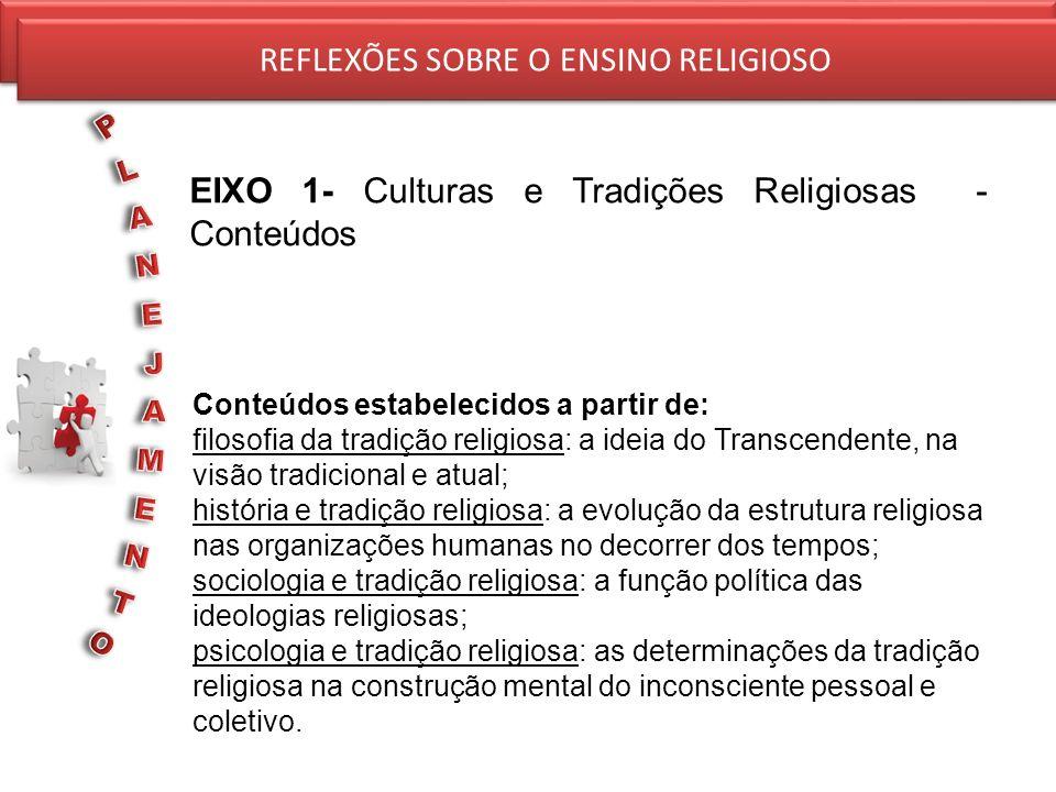 REFLEXÕES SOBRE O ENSINO RELIGIOSO EIXO 1- Culturas e Tradições Religiosas - Conteúdos REFLEXÕES SOBRE O ENSINO RELIGIOSO Conteúdos estabelecidos a pa