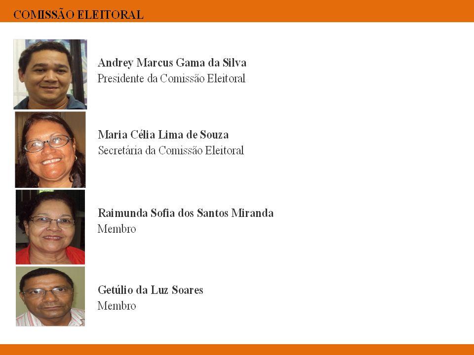 Raimundo Rodrigues – SEFIN e Emília Judite - SEME Candidatos presentes durante a apuração dos votos