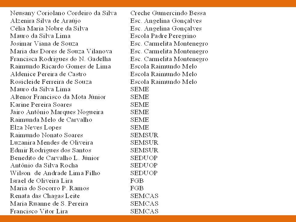 SEGMENTO: Secretarias Municipais e Autarquias CONSELHEIRO SUPLENTE Raimundo Rodrigues de Oliveira