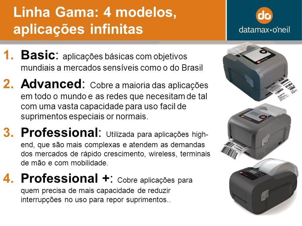 Impressoras Laser Problemas de impressão...
