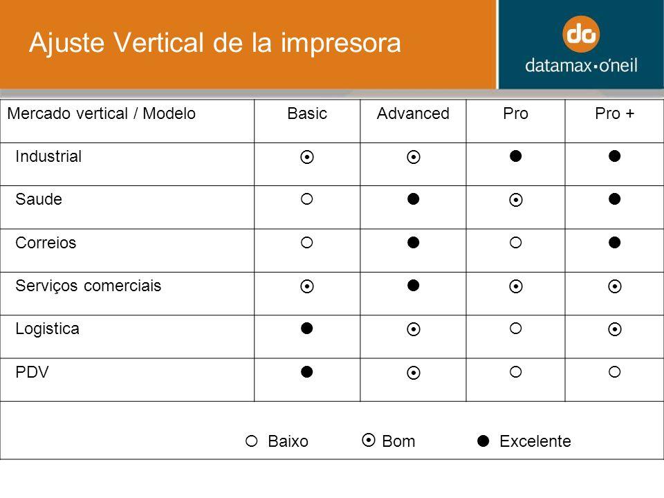 Ajuste Vertical de la impresora Mercado vertical / ModeloBasicAdvancedProPro + Industrial Saude Correios Serviços comerciais Logistica PDV Baixo Bom Excelente