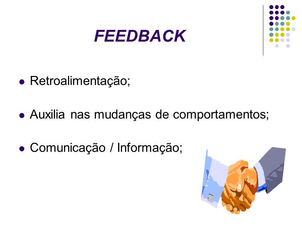 FEEDBACK Retroalimentação; Auxilia nas mudanças de comportamentos; Comunicação / Informação;