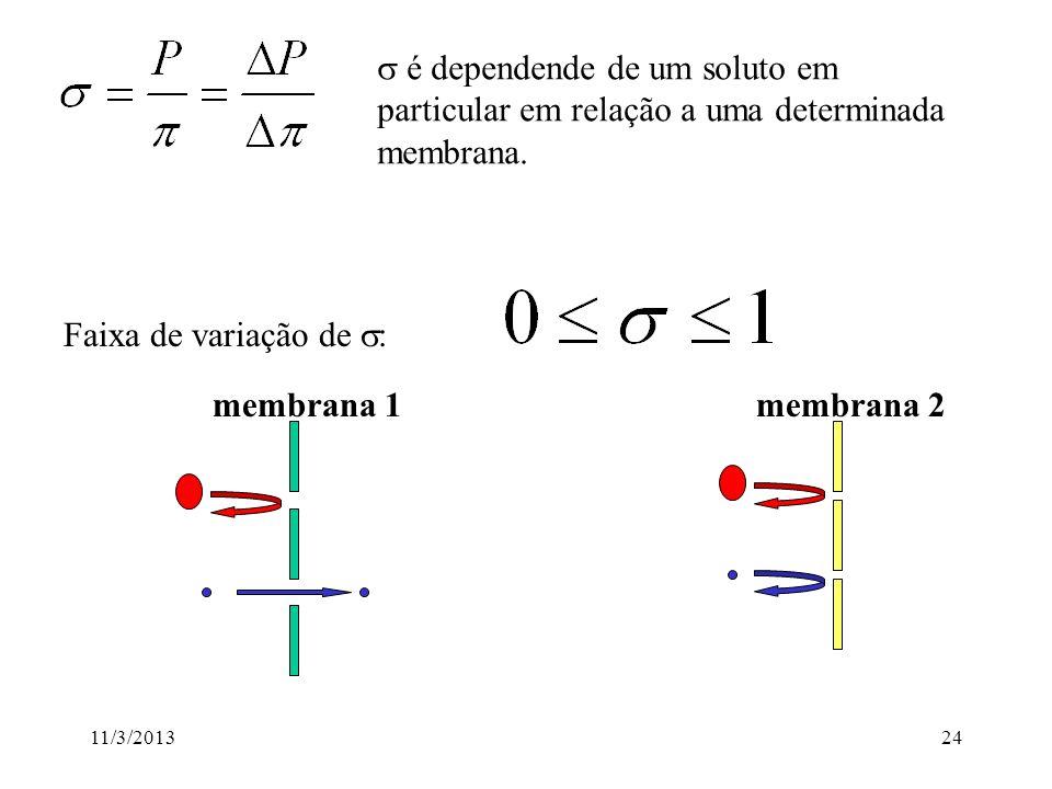 11/3/201323 Tempo h ou P(mmHg) P RTC P < A pressão efetiva que aparece através da membrana, depende agora de propriedades da mesma. Ou seja, da permea
