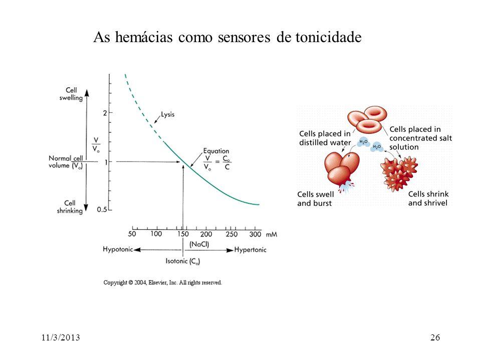 11/3/201325 A) Quanto a Osmolaridade Compara-se número de partículas/volume RT iC - propriedade da solução unicamente! B) Quanto a Tonicidade Compara-