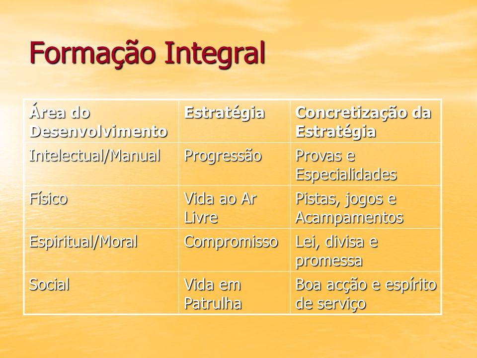 Formação Integral Área do Desenvolvimento Estratégia Concretização da Estratégia Intelectual/ManualProgressão Provas e Especialidades Físico Vida ao A