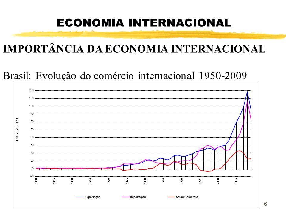ECONOMIA INTERNACIONAL IMPORTÂNCIA DA ECONOMIA INTERNACIONAL Brasil: Evolução do comércio internacional 1950-2009 6