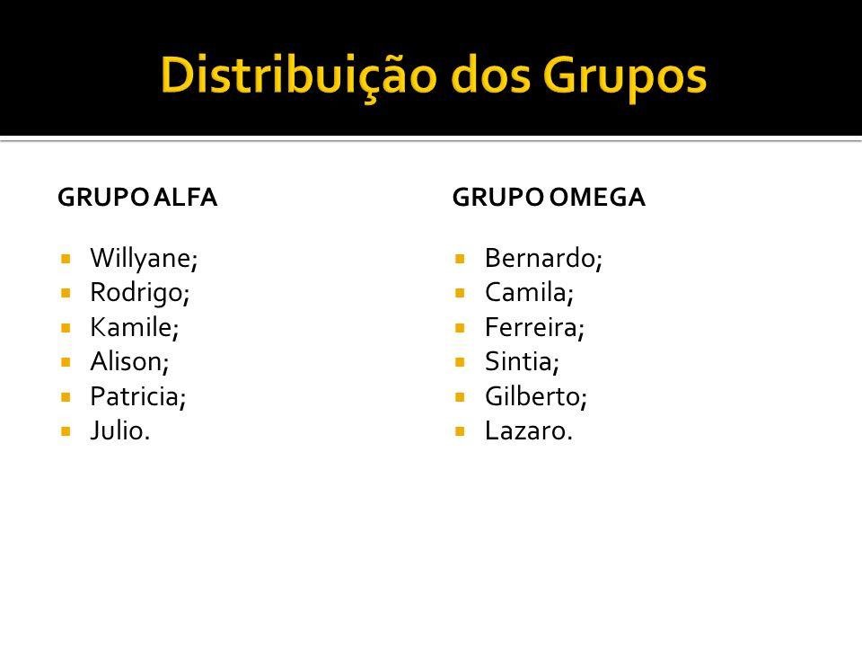 GRUPO ALFA Willyane; Rodrigo; Kamile; Alison; Patricia; Julio. GRUPO OMEGA Bernardo; Camila; Ferreira; Sintia; Gilberto; Lazaro.