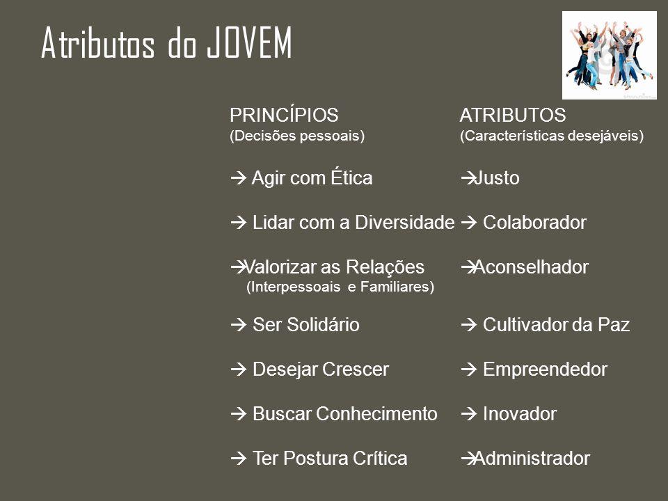 Atributos do JOVEM ATRIBUTOS (Características desejáveis) Justo Colaborador Aconselhador Cultivador da Paz Empreendedor Inovador Administrador PRINCÍP