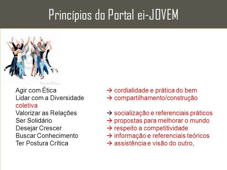 Princípios do Portal ei-JOVEM Agir com Ética cordialidade e prática do bem Lidar com a Diversidade compartilhamento/construção coletiva Valorizar as R
