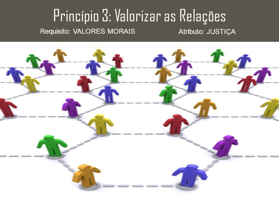 Princípio 3: Valorizar as Relações Requisito: VALORES MORAIS Atributo: JUSTIÇA
