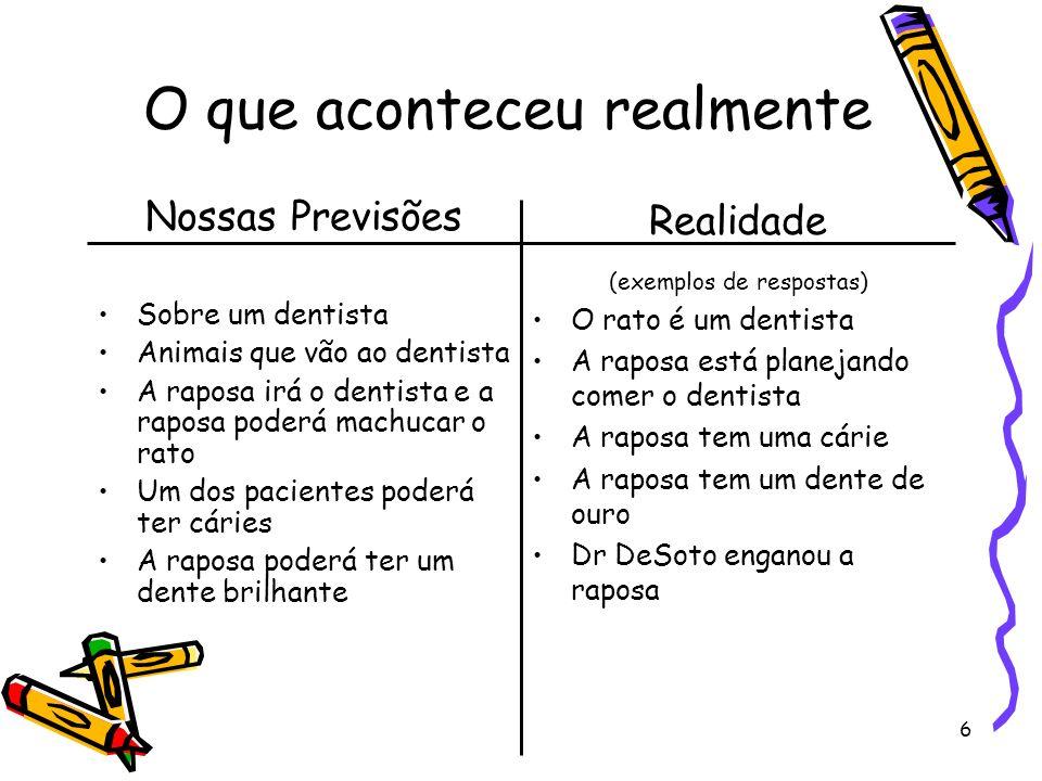 6 O que aconteceu realmente Realidade (exemplos de respostas) O rato é um dentista A raposa está planejando comer o dentista A raposa tem uma cárie A