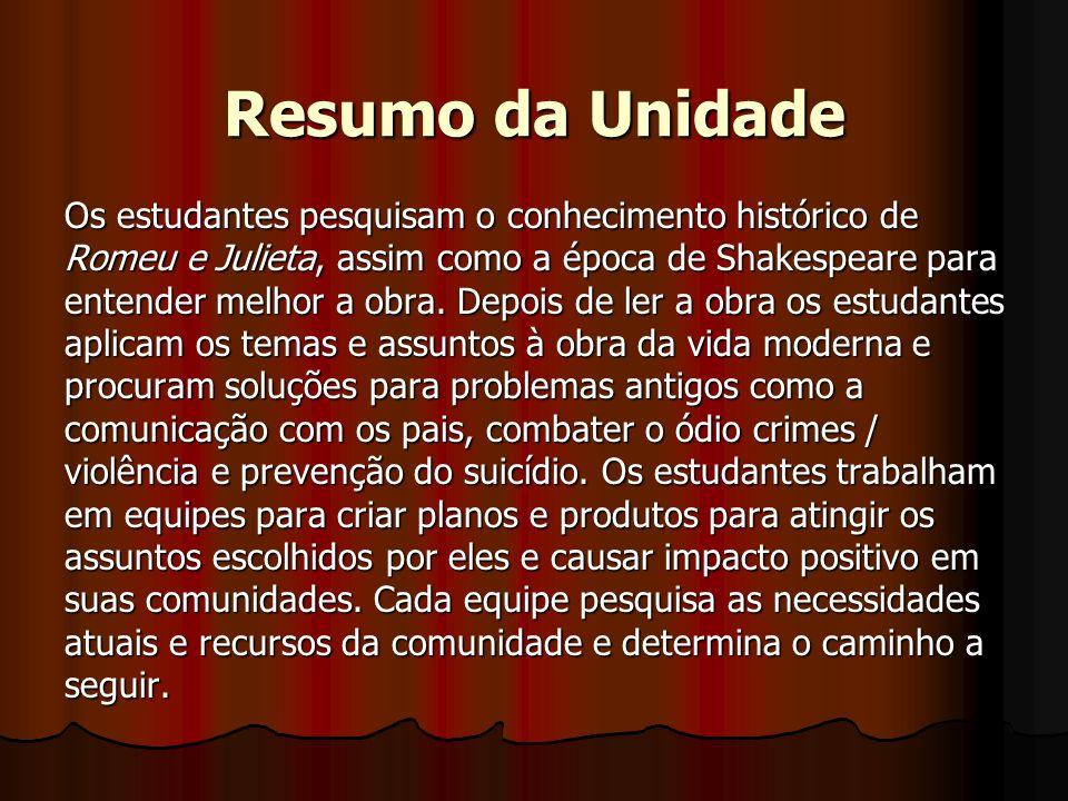 Resumo da Unidade Os estudantes pesquisam o conhecimento histórico de Romeu e Julieta, assim como a época de Shakespeare para entender melhor a obra.