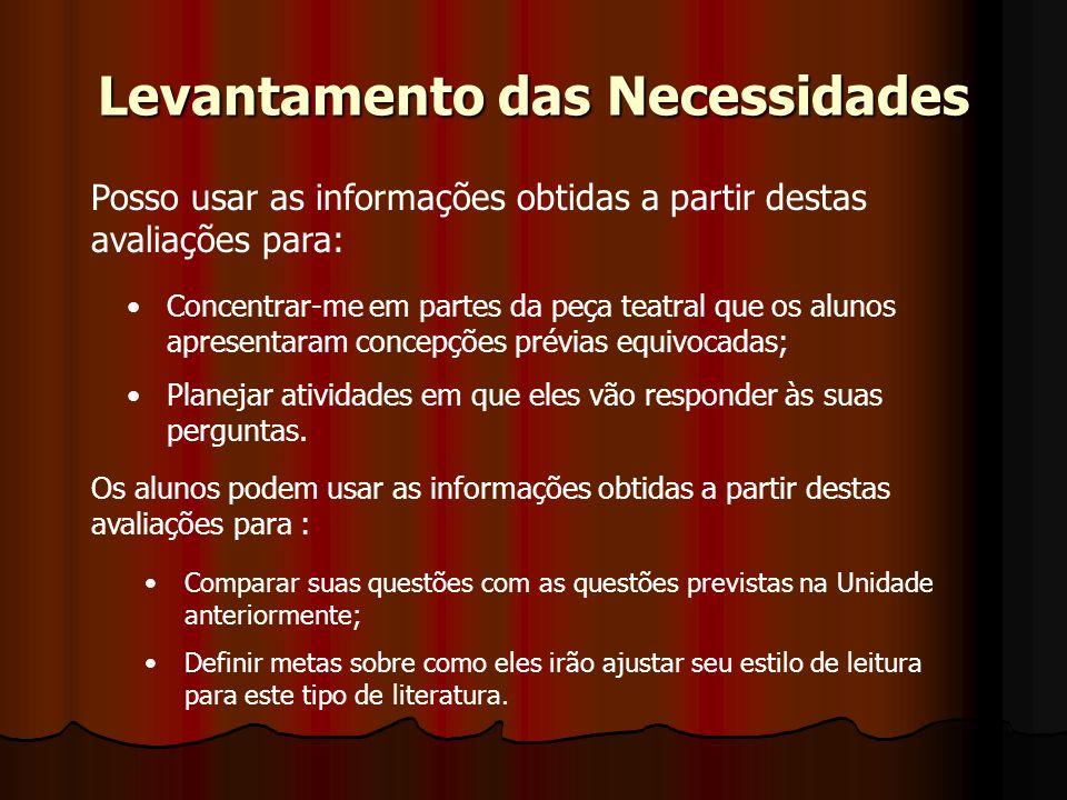 Levantamento das Necessidades Posso usar as informações obtidas a partir destas avaliações para: Concentrar-me em partes da peça teatral que os alunos