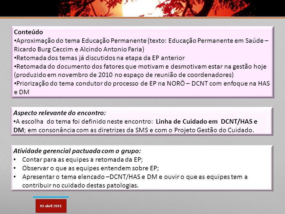 01 abril 2011 Conteúdo Aproximação do tema Educação Permanente (texto: Educação Permanente em Saúde – Ricardo Burg Ceccim e Alcindo Antonio Faria) Ret