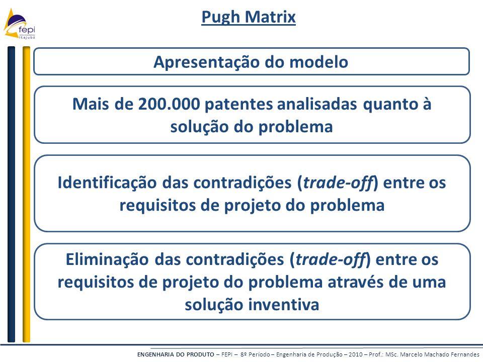 ENGENHARIA DO PRODUTO – FEPI – 8º Período – Engenharia de Produção – 2010 – Prof.: MSc. Marcelo Machado Fernandes Apresentação do modelo Mais de 200.0
