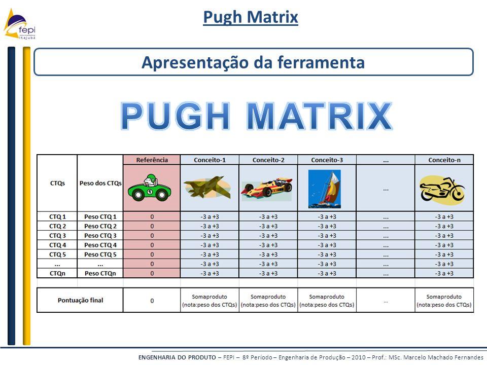 ENGENHARIA DO PRODUTO – FEPI – 8º Período – Engenharia de Produção – 2010 – Prof.: MSc. Marcelo Machado Fernandes Apresentação da ferramenta Pugh Matr