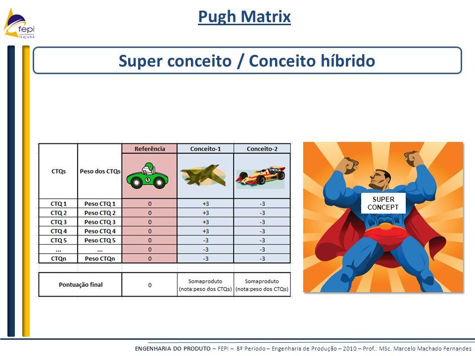 ENGENHARIA DO PRODUTO – FEPI – 8º Período – Engenharia de Produção – 2010 – Prof.: MSc. Marcelo Machado Fernandes Super conceito / Conceito híbrido Pu