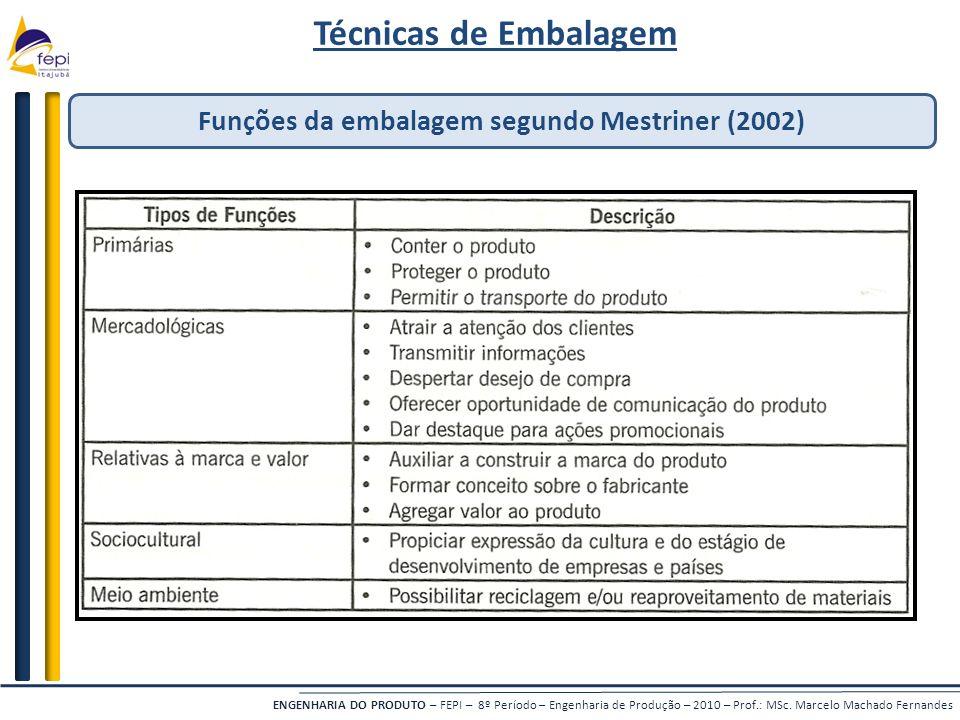 ENGENHARIA DO PRODUTO – FEPI – 8º Período – Engenharia de Produção – 2010 – Prof.: MSc. Marcelo Machado Fernandes Técnicas de Embalagem Funções da emb